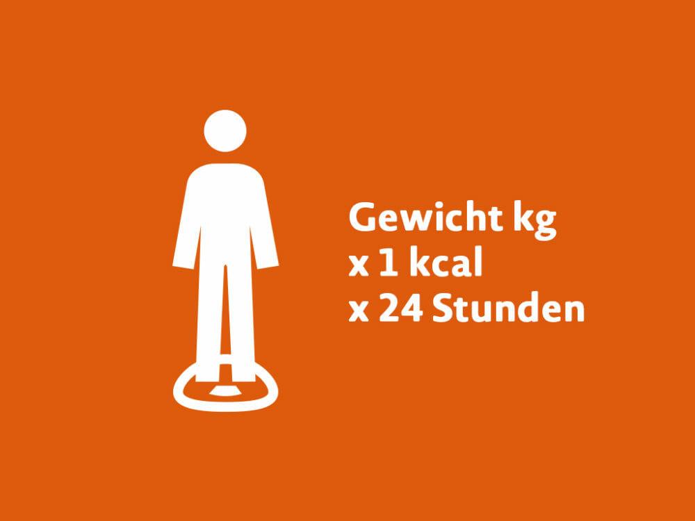 So berechnen Sie Ihren Kalorienbedarf