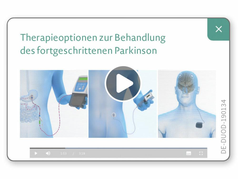 Videos von AbbVie Care