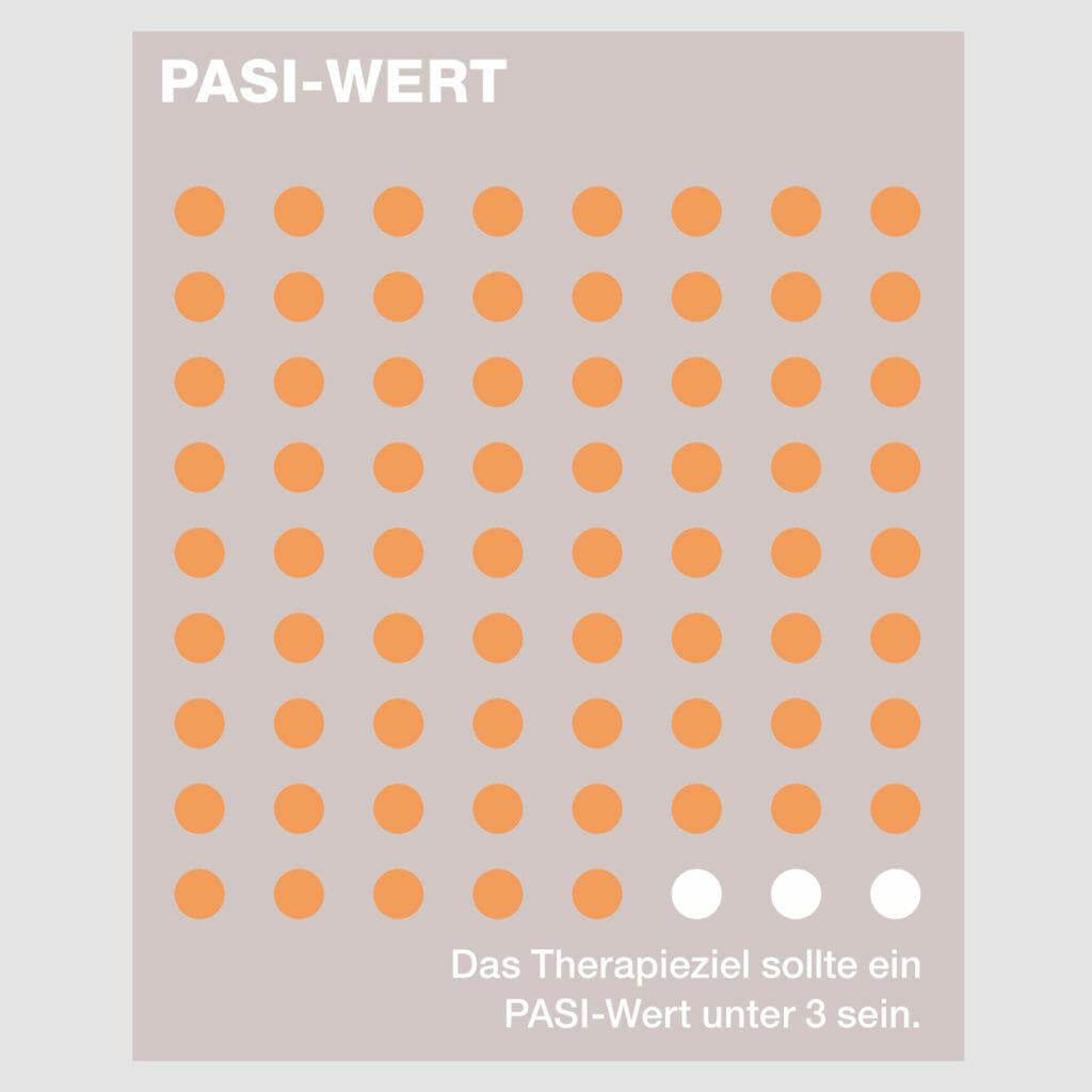 PASI Wert